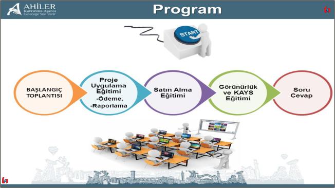 Proje Başlangıç Toplantısı ve Proje Uygulama Eğitimleri Başlıyor