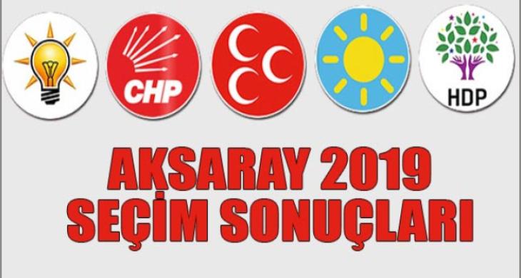Aksaray Yerel Seçim Sonuçları 2019